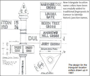 Signpost_diagram